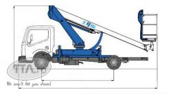 T415 forSte