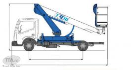 T416 forSte